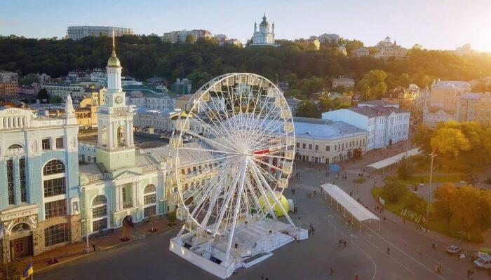 Вид на Подол в Киеве с воздуха