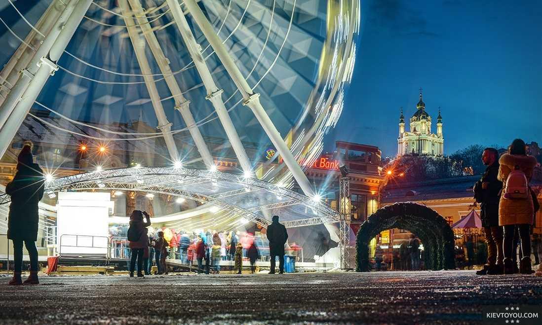 Контрактовая площадь - историческая и деловая арена в Киеве